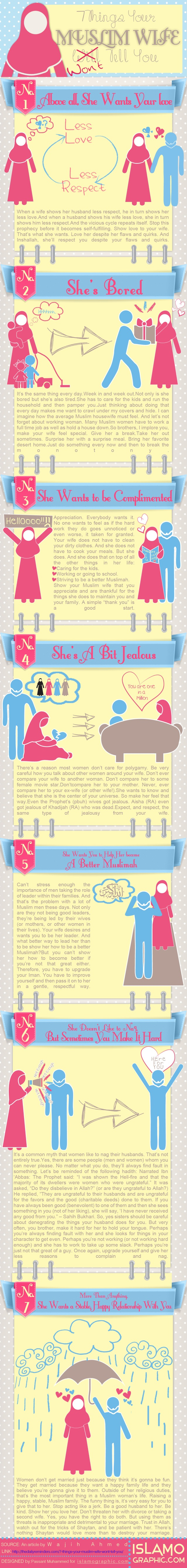 7 things Your Muslim Wife Won't Tell You